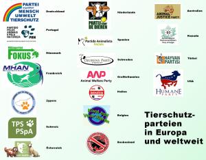 Tierschutzparteien