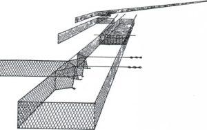 Skizze einer Almadraba